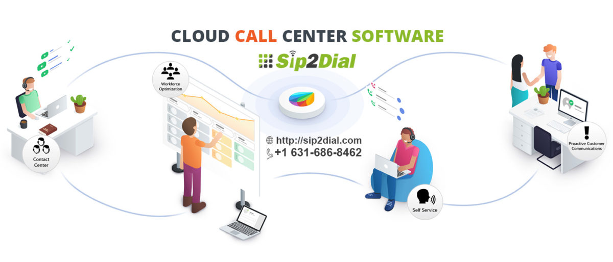 Why India is an ideal place to set up a cloud call center