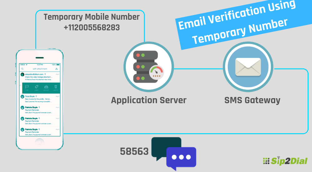 Virtual (Temporary) Phone Number for Email Verification